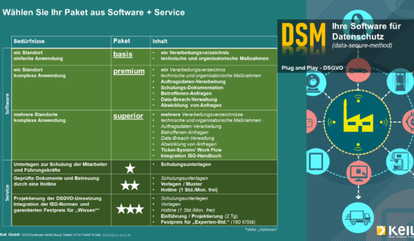 2019-04-01-DSM-S4